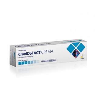 Cronidol Act 50ml Named